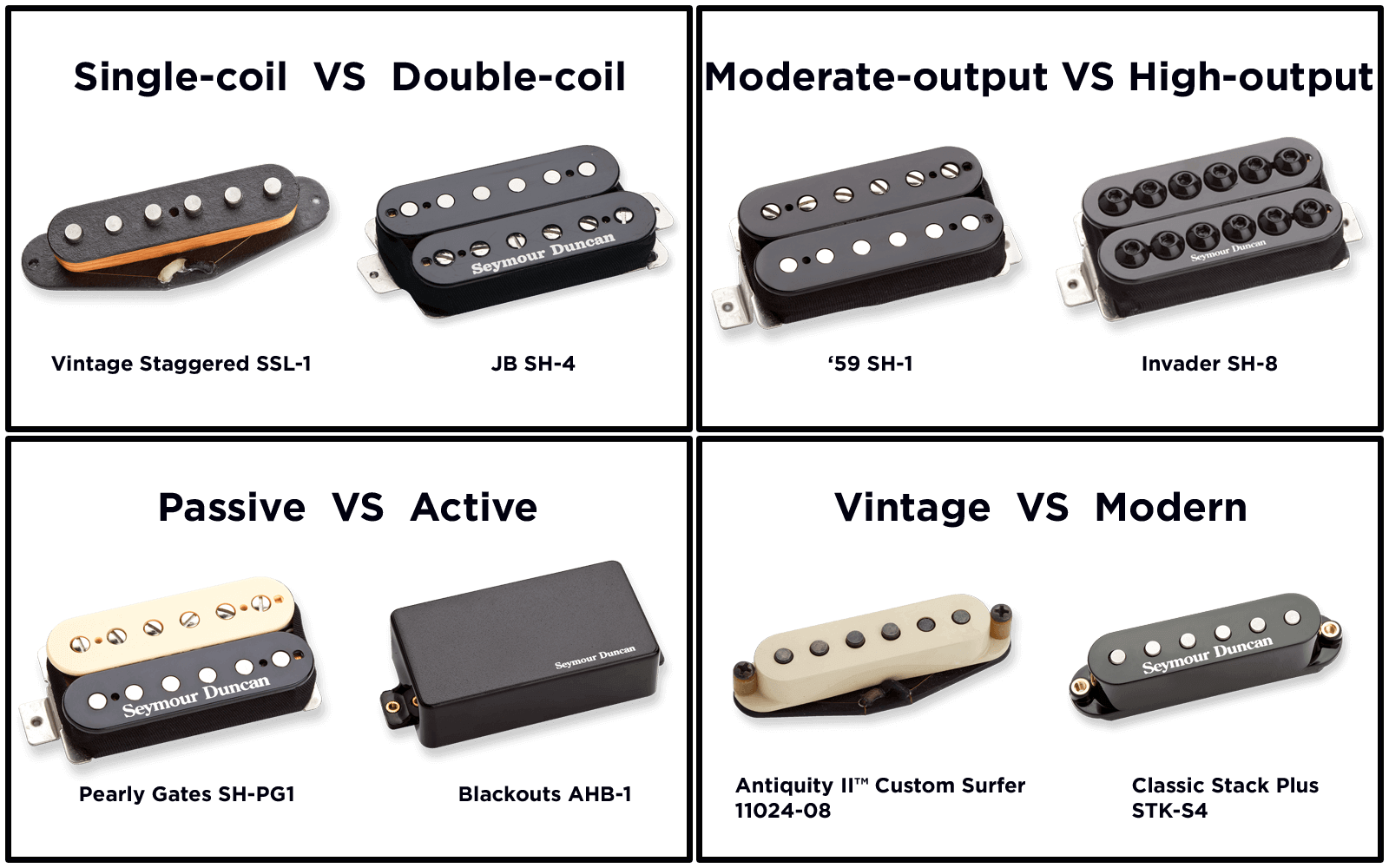 choosing your guitar pickups