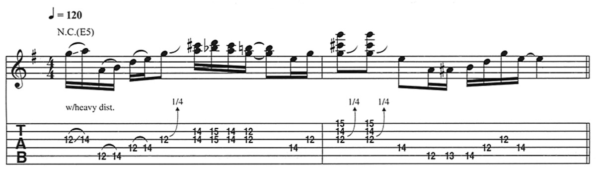 Why Learn Different Styles of Licks?