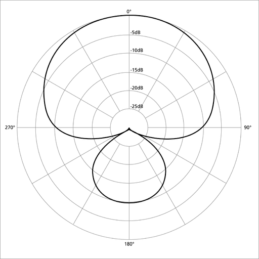 bi directional illustration